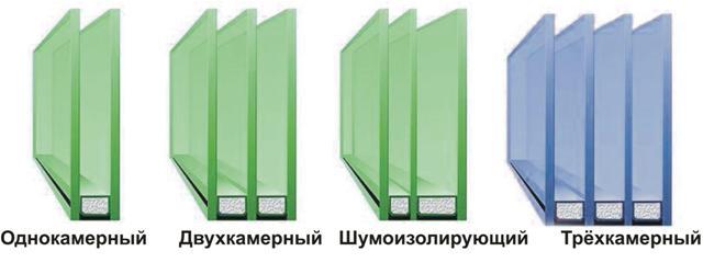 Количество стеклопакетов в металлопластиковом