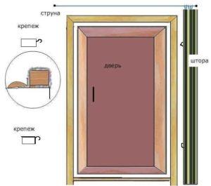 Утепление двери бани шторкой