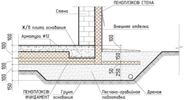 устройство УШП с ипользованием плит ПЕНОПЛЭКС