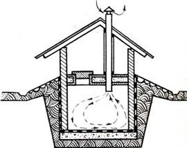 Оранизация вентиляции погреба в одну трубу встроены две