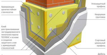 Структура фасадной системы Теплекс
