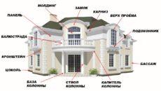 декоративные элементы фасада из пенопласта - список элементов