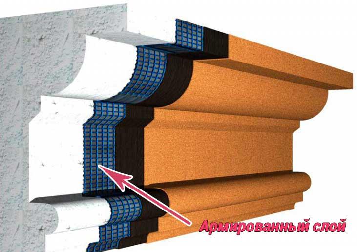 Армированный фасадный элемент из пенопласта