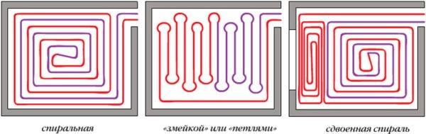 Варианты укладки змеевика труб отопления