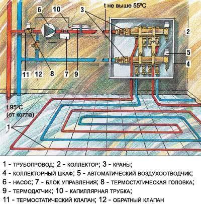 Схема коллектора