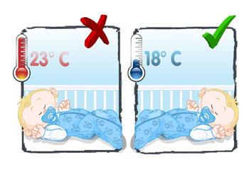 Температура в детской