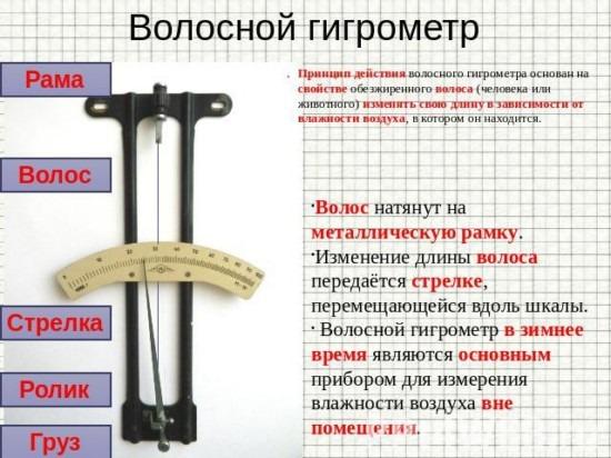 Как измерить влажность воздуха в квартире: приборы для определения уровня влаги