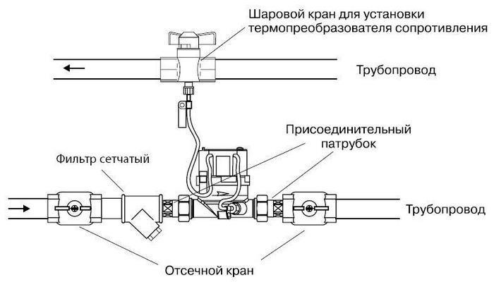 Схема подключения теплосчетчика для квартир