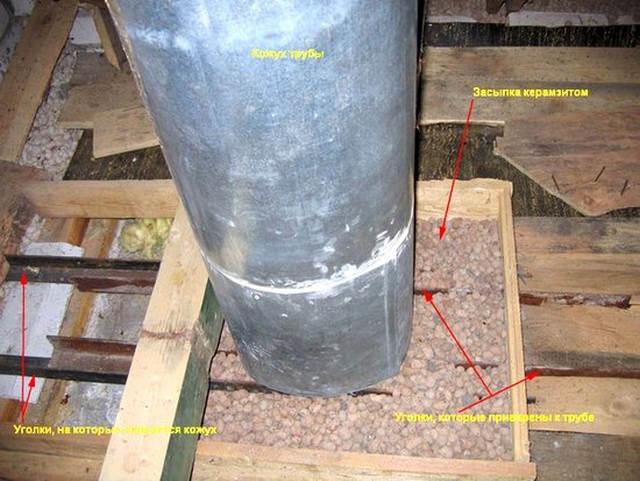 Чем и как утеплить вентиляционную трубу на чердаке: простые рабочие методики от теории до монтажа