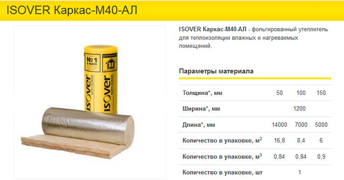 ISOVER Каркас М40-АЛ