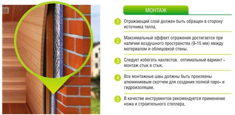 Пример правильного применения отражающего утеплителя в конструкции стены