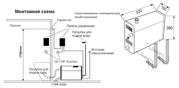 монтажная схема парогенератора в сауне