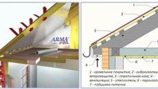 Вариант устройства пароизоляции в деревянном перекрытии